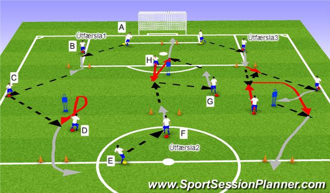 Football/Soccer Session Plan Drill (Colour): Upphitun: