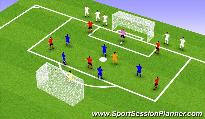 Football/Soccer Session Plan Drill (Colour): Game: 5v5+1 (Puig)
