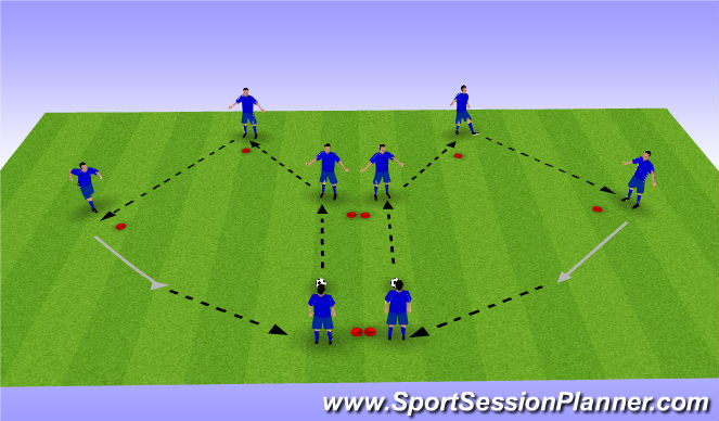 Football/Soccer Session Plan Drill (Colour): Warm Up: Y-Passing