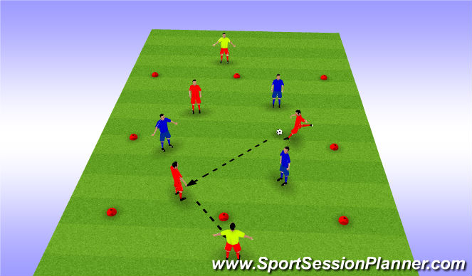Football/Soccer Session Plan Drill (Colour): 3 v 3 plus 2