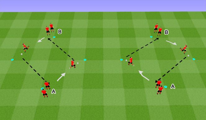 Football/Soccer Session Plan Drill (Colour): Technical: Disguised Passing