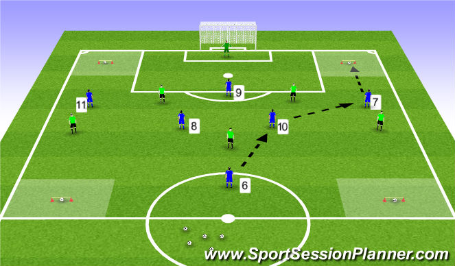 Football/Soccer Session Plan Drill (Colour): Retain Possession - To play down the flanks