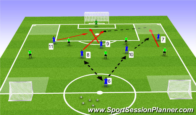 Football/Soccer Session Plan Drill (Colour): Retain Possession - Score from wide areas