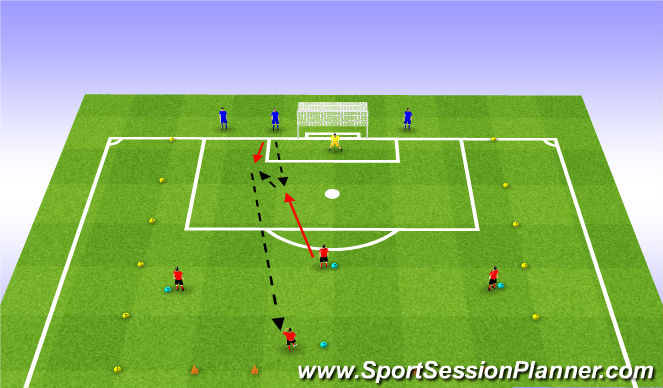 Football/Soccer Session Plan Drill (Colour): We 3-4: 4v3 to Goal