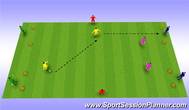 Football/Soccer Session Plan Drill (Colour): 2 v 2 to targets with support