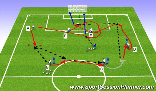 Football/Soccer Session Plan Drill (Colour): Tækniþjálfun: