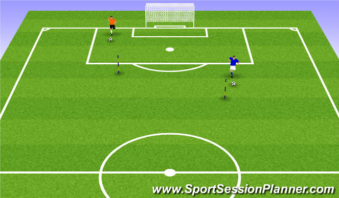 Football/Soccer Session Plan Drill (Colour): Transition/Shooting