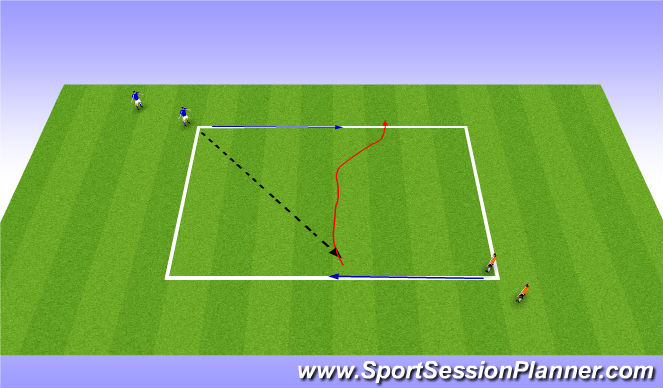 Football/Soccer Session Plan Drill (Colour): Attack the Line