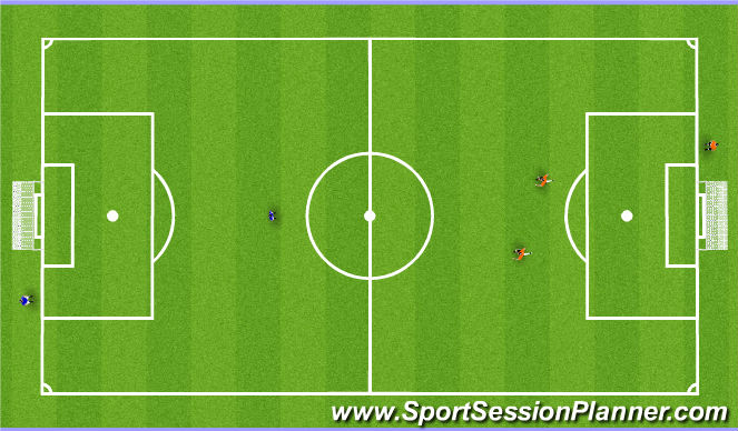 Football/Soccer Session Plan Drill (Colour): #s game