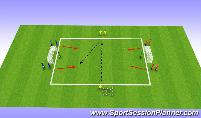 Football/Soccer Session Plan Drill (Colour): Main topic