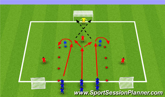 Football/Soccer Session Plan Drill (Colour): finishing + striking
