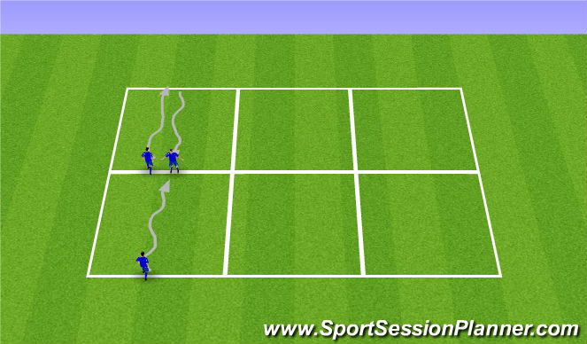 Football/Soccer Session Plan Drill (Colour): 3's - Ball manipulation skills