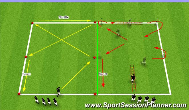 Football/Soccer Session Plan Drill (Colour): Warm-Up / SAQ