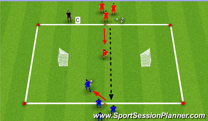 Football/Soccer Session Plan Drill (Colour): Lose Your Man