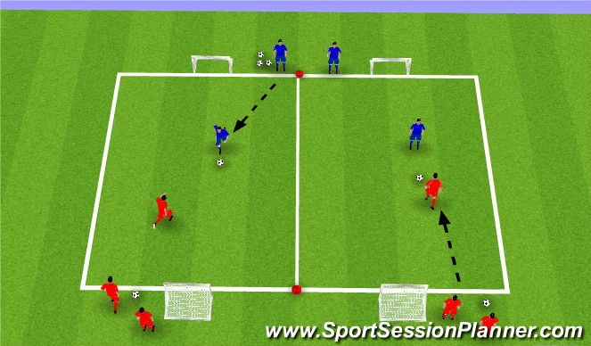 Football/Soccer Session Plan Drill (Colour): 1:1 Attacking Grid