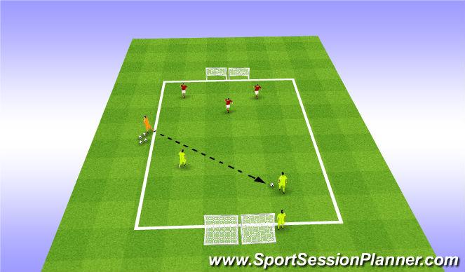 Football/Soccer Session Plan Drill (Colour): 2v3 counter pressing