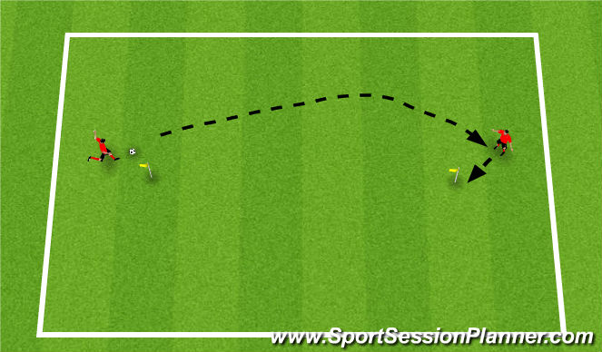 Football/Soccer Session Plan Drill (Colour): Jeff's Drill