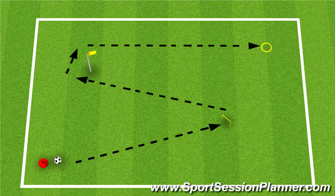Football/Soccer Session Plan Drill (Colour): Soccer Golf
