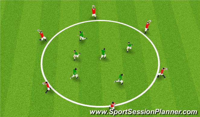 Football/Soccer Session Plan Drill (Colour): Simple Circle