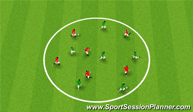 Football/Soccer Session Plan Drill (Colour): Sequence Circle