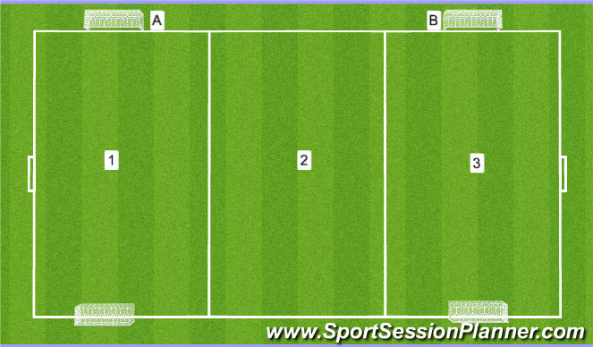 Football/Soccer Session Plan Drill (Colour): Shift to score