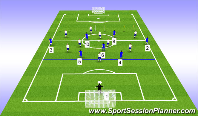 Football/Soccer Session Plan Drill (Colour): 8v9 3/4 field game