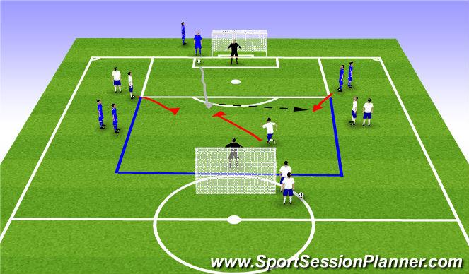 Football/Soccer Session Plan Drill (Colour): Blackjack Finishing