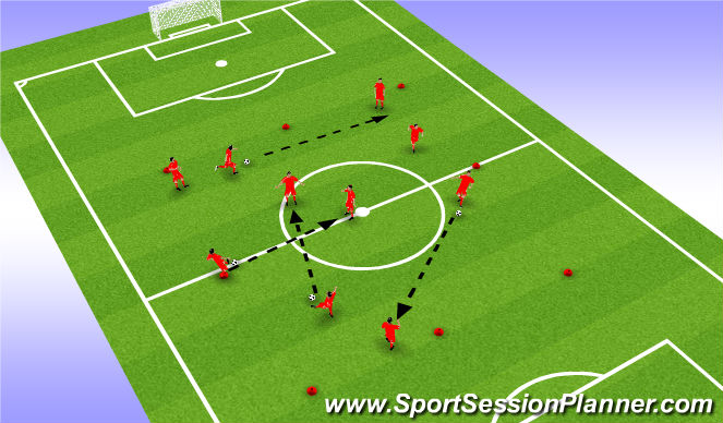 Football/Soccer Session Plan Drill (Colour): Pass and Look to Receive