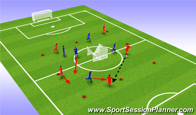 Football/Soccer Session Plan Drill (Colour): Central Goals 5vs5