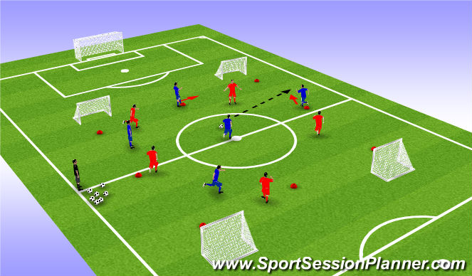 Football/Soccer Session Plan Drill (Colour): Corner Goals 5vs5