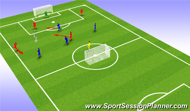 Football/Soccer Session Plan Drill (Colour): 5vs5 Half Field