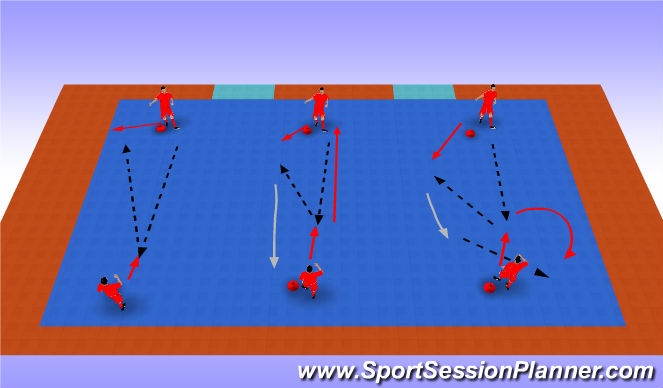 Futsal Session Plan Drill (Colour): Passing/Receiving