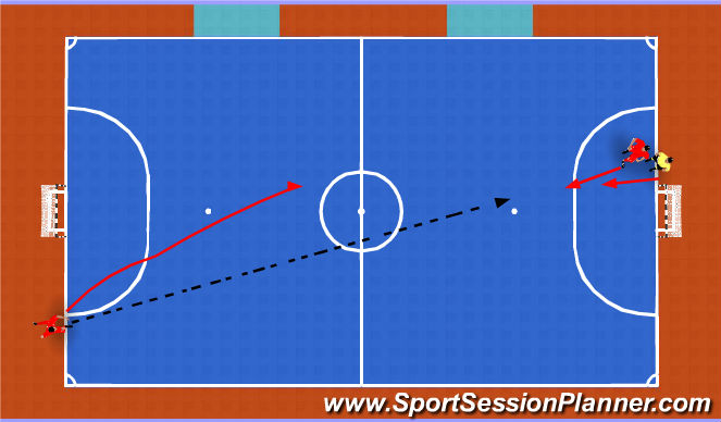 Futsal Session Plan Drill (Colour): 2v1 to goal