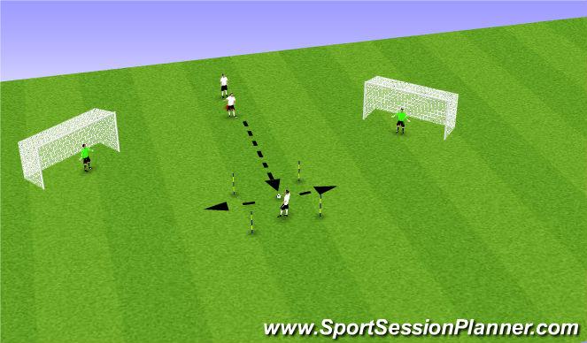 Football/Soccer Session Plan Drill (Colour): Finishing - Start