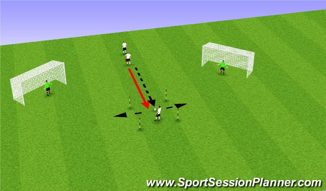 Football/Soccer Session Plan Drill (Colour): Finishing - Progression 2