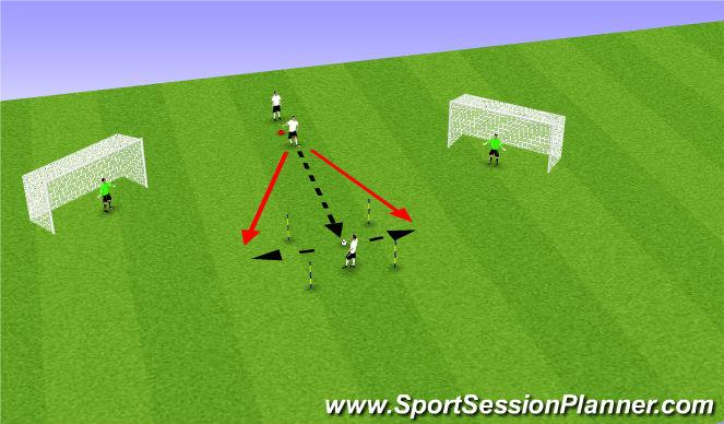 Football/Soccer Session Plan Drill (Colour): Finishing - Progression 3