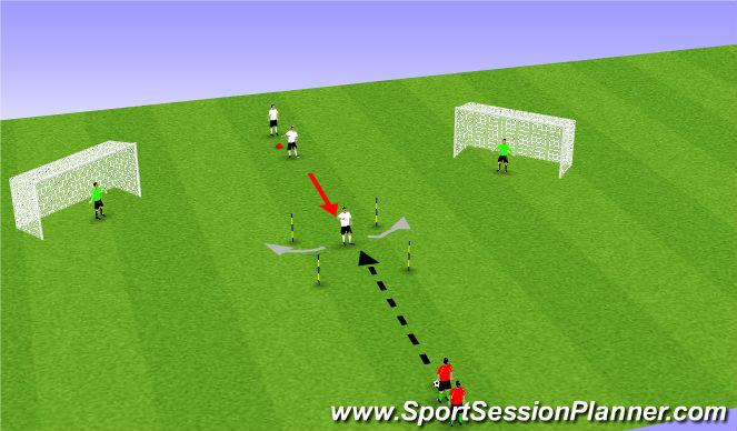 Football/Soccer Session Plan Drill (Colour): Finishing - Progression 4