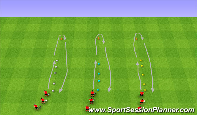 Football/Soccer Session Plan Drill (Colour): Technical: Differentiation Dribbling