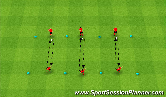 Football/Soccer Session Plan Drill (Colour): Technical: Passing & Receiving in 2s