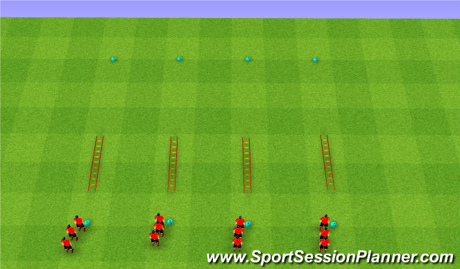 Football/Soccer Session Plan Drill (Colour): Coordination-Rhythm