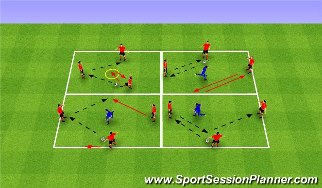 Football/Soccer Session Plan Drill (Colour): 3v1 Rondo
