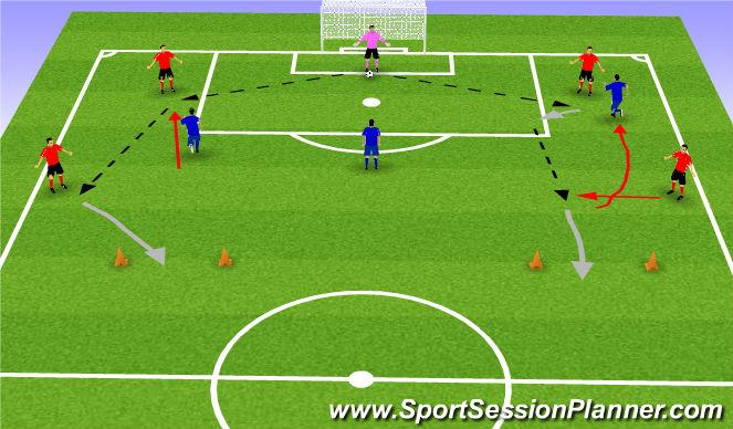 Football/Soccer Session Plan Drill (Colour): WE 1/2: 5v3