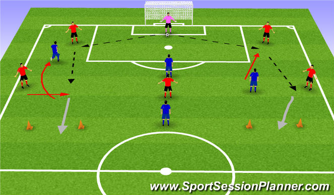 Football/Soccer Session Plan Drill (Colour): WE 1/2: 6v4 Pressing w 7 or 11
