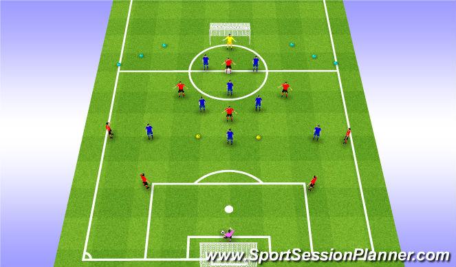 Football/Soccer Session Plan Drill (Colour): WE Phase 1/2: 9v9