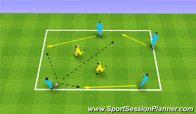 Football/Soccer Session Plan Drill (Colour): Technical Phase
