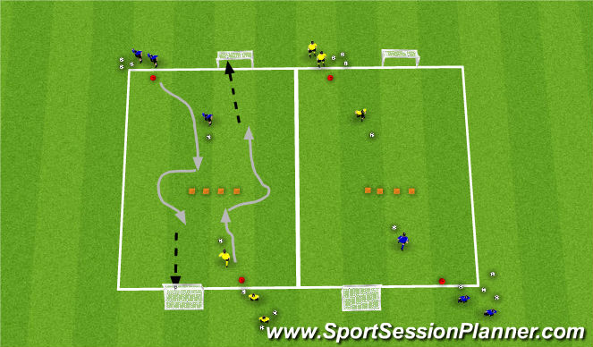 Football/Soccer Session Plan Drill (Colour): Moves 2 Cones