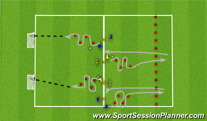 Football/Soccer Session Plan Drill (Colour): Dribble-Move-Score