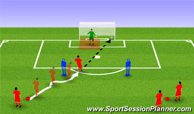 Football/Soccer Session Plan Drill (Colour): Composed shooting