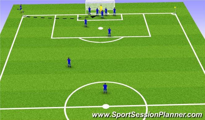 Football/Soccer Session Plan Drill (Colour): Set Plays (corners)