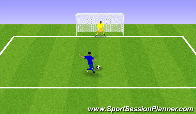 Football/Soccer Session Plan Drill (Colour): Penalty Shoot Out